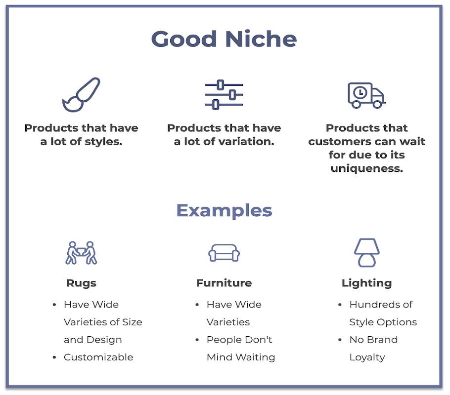 Good Niche for your e-commerce store